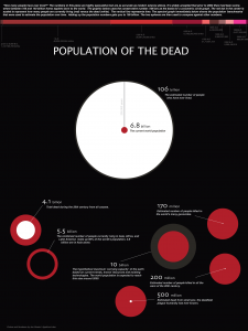populationofthedead