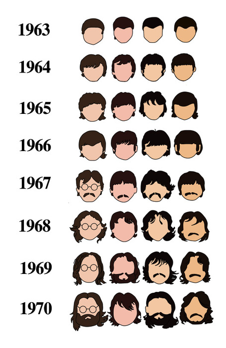 beatles hair year
