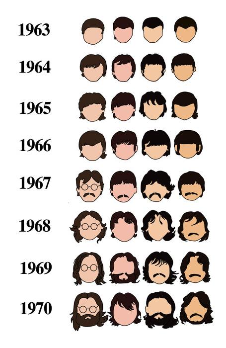 beatles hair year