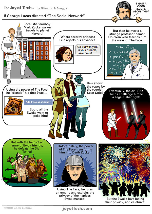Social Network by George Lucas