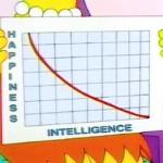Gluecklich vs Intelligenz