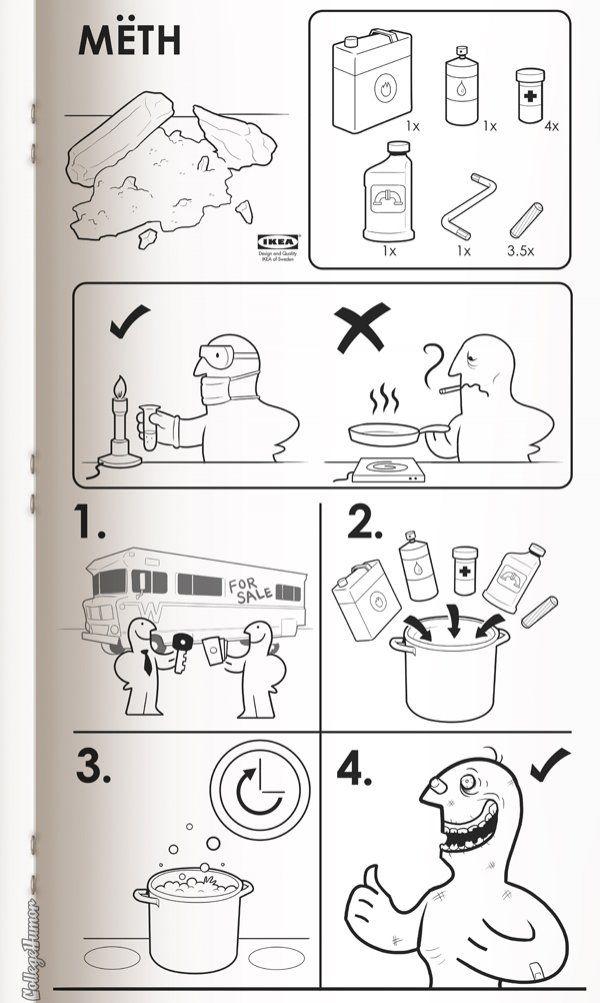 Meth - Ikea