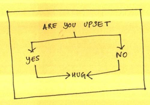 Are you upset?!