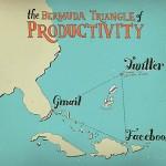 Bermuda Dreieck der Produktivität