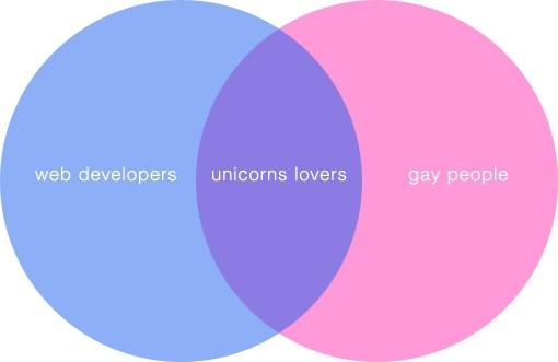 Why are Web-Designers obsessed  with Unicorns?