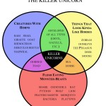 The Taxonomy of Killer Unicorns