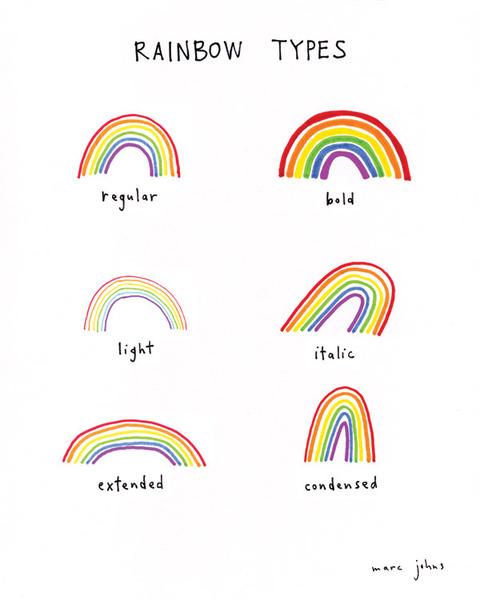 Rainbow Types von Marc Johns