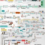 Pulp Fiction Infografik