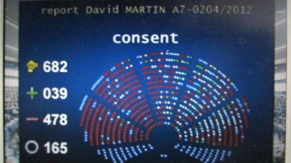 Abstimmung des EU-Parlaments zu ACTA