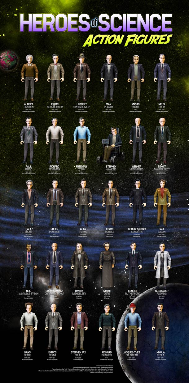 Heroes Of Science - Action Figures