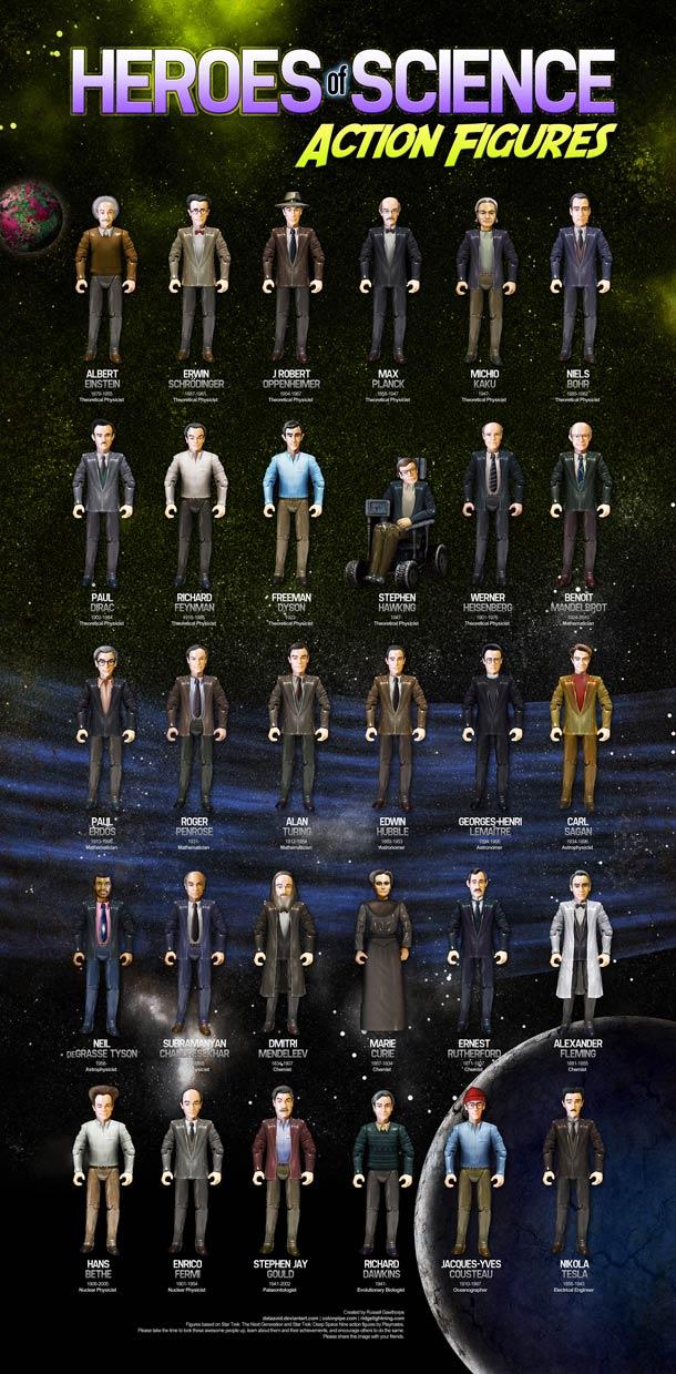 Heroes Of Science - Action Figures