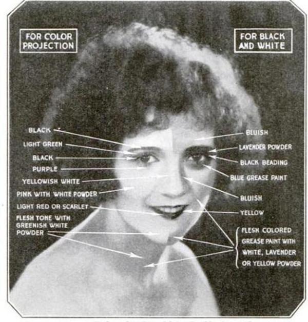 Make-Up-Tutorial für Stummfilme