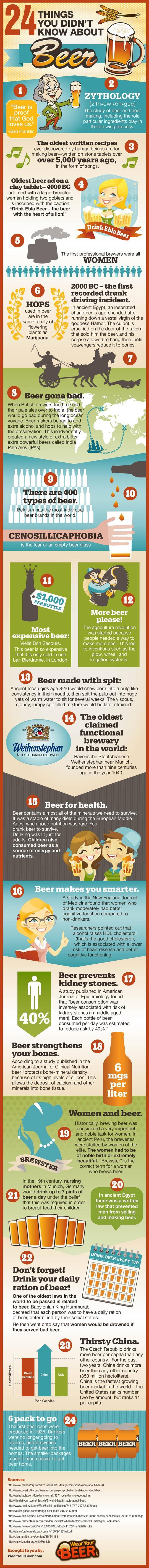 24 Dinge, die du vielleicht noch nicht über Bier wusstest