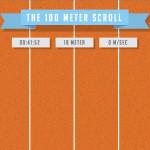 The 100 Meter Scroll