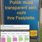 FDP und die Transparenz