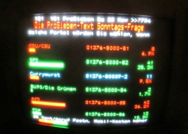 Welche Partei würden sie wählen, wenn heute Bundestagswahl wäre?