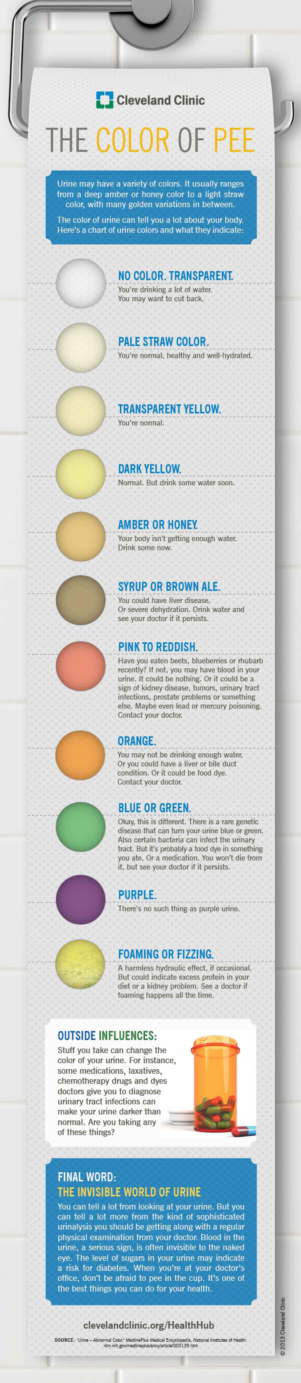 Infografik: Farbe des Urins