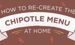 Chipotle Rezepte