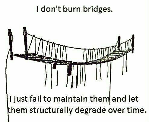 Brücken abbrechen