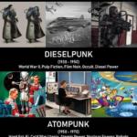 Genres des SciFi-Punks