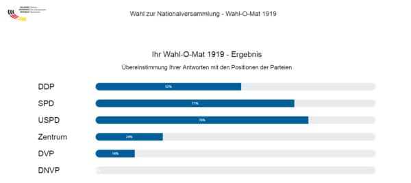 Weimarer Republik - Wahl-O-Mat